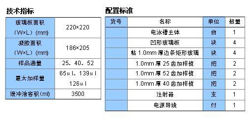 pcr电泳实验步骤